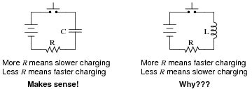 behaviour of capacitor in dc circuit time constant circuits dc electric circuits worksheets