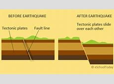 Earthquakes by Terry Sovil Seismograph Diagram
