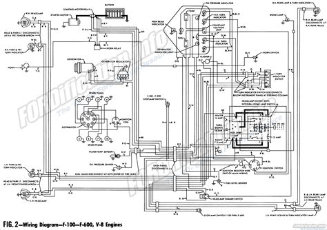 ignition diagram wiring diagram
