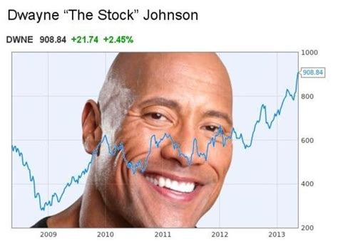 dwayne the rock johnson rhymes the stock dwayne quot the rock quot johnson rhymes know your meme