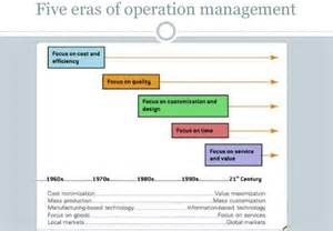 1 d the historical evolution of om operation management