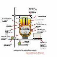 nordyne air conditioner wiring diagram images nordyne air conditioner wiring diagram image