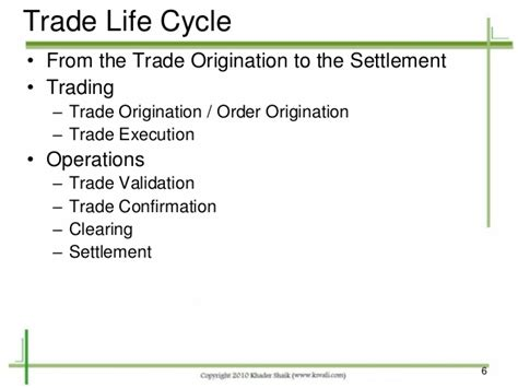trade cycle diagram investment banking securities trade cycle