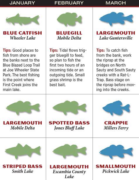 Alabama Calendar Alabama 2016 Fishing Calendar Fish