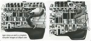 2 5 L Jeep Engine Upgrades Pin By Jeffery On Jeep Xj