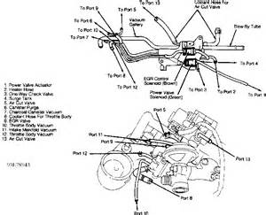 nissan vg30 engine diagram nissan get free image about wiring diagram