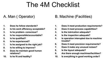 the 4m checklist jpg 887 215 500 lean sigma pinterest