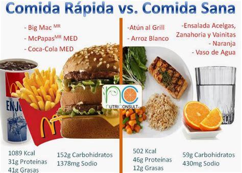 limite de gastos alimentacion 2015 tips para una alimentaci 243 n saludable mariela tv
