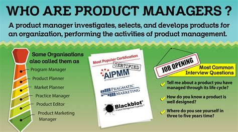 chp 3 the business of product management who are product managers infographic visualistan
