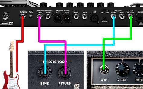cable method quel multi effet guitare page 2