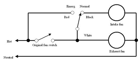 car wiring after wiring diagram about exhaust fan car