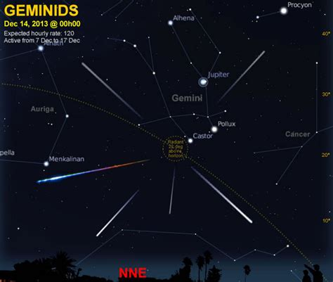 December Meteor Shower by Geminid Meteor Shower Puzzle Why They Are Increasing
