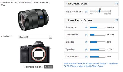 Lensa Sony Fe 16 35m F4 Za Oss Vario Tessar T Conditon sony vario tessar t fe 16 35mm f 4 za oss lens review welcome addition to the range dxomark