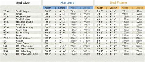 Bed Frame Dimensions Chart Wooden Bed Frame Sizes Get Laid Beds