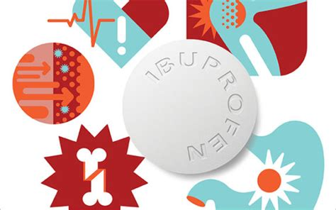 Nsaids Also Search For Ibuprofen Your 10 Things To Experience