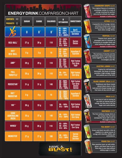 energy drink xs 57 best images about xs energy drinks on