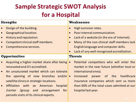 Strategic Planning For Healthcare Services Hospice Strategic Plan Template