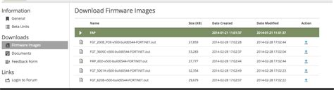 Nutrimax C Beta 1 3 1 6 G 30s ken felix security a look at the fortinet beta program
