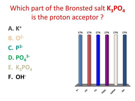 Proton Acceptor by Ppt Acid Base Theories Pp 623 625 Powerpoint