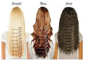 how much does black hair grow in a month length chart