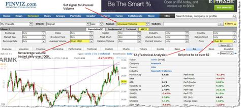 best swing trading service best swing trading service 28 images simple swing