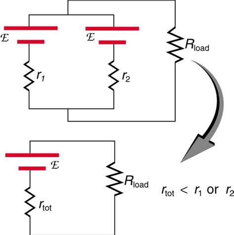 are resistors one directional resistors in series and parallel boundless physics