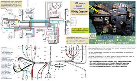 vespa bravo wiring diagram k grayengineeringeducation