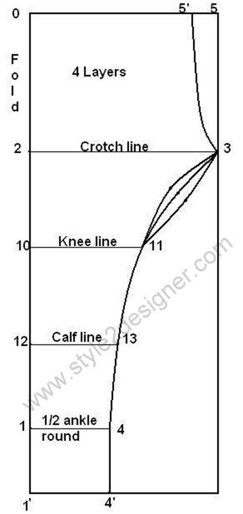 churidar cutting pattern jpg demo churidar salwar cutting sewing tutorial style2designer