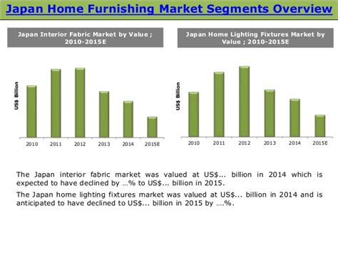 home decor market size japan home furnishing market size trends and forecasts