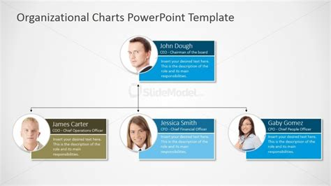 Organizational Chart With Photo Placeholders Slidemodel Powerpoint Organizational Chart Templates