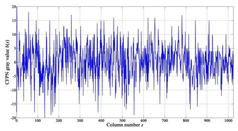 sensor pattern noise color sensors free full text a fixed pattern noise
