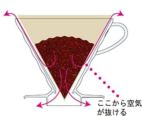 Plastic Dripper V60 Coffee Kaffeebaum hario v60 plastic coffee dripper size 02 import it all