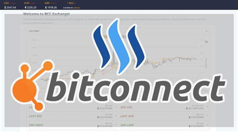 bitconnect api investing daily my magic money mission continues day
