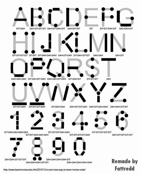 25  best ideas about Alphabet Morse on Pinterest   Radio espoir, Radio tango and Code morse
