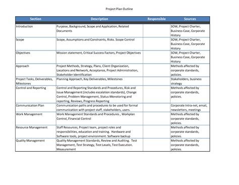 Project Project Quality Management Plan Template It Management Plan Template