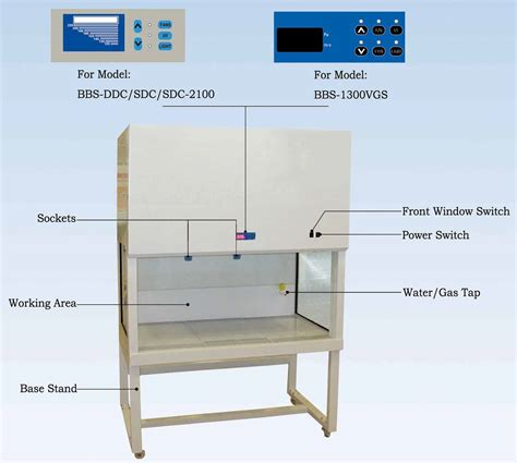 horizontal laminar airflow cabinet laminar flow cabinet products boyn industrial co ltd
