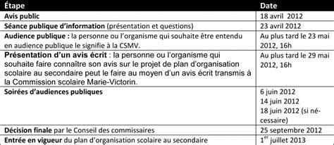 C Laurendeau Calendrier 201 Ch 233 Ancier Commission Scolaire Victorin