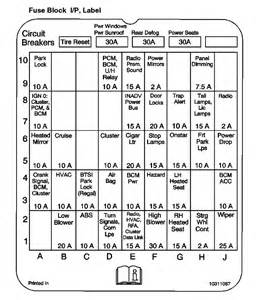 1995 Buick Lesabre Fuse Box Diagram Where Are The Fuses For 2003 Buick Regal Fixya