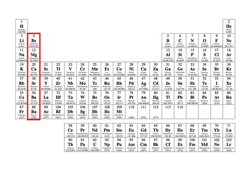 alkali metals periodic table alkali metals periodic table pixshark com images