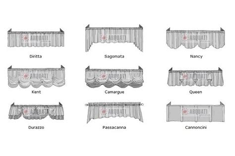 bastoni per mantovane arquati genova tende da sole tessuti tende