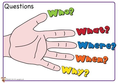 learn how to ask the 5 w s h e questions the teacher s pet w questions posters free classroom