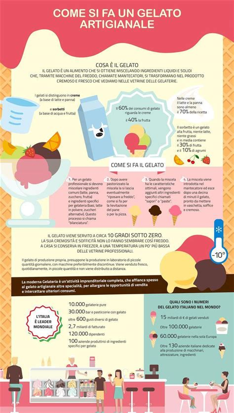 come si fa un tappeto come si fa un buon gelato artigianale