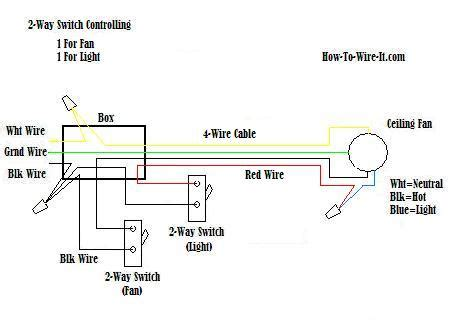 wiring diagram ceiling fan with light kit get free image