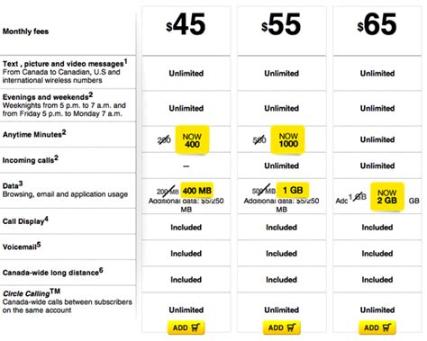 fido mobile fido mobile koodo promo the data and
