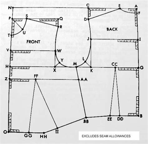 Explain Pattern Drafting | http fashionauntie blogspot co uk 2012 02 first stages