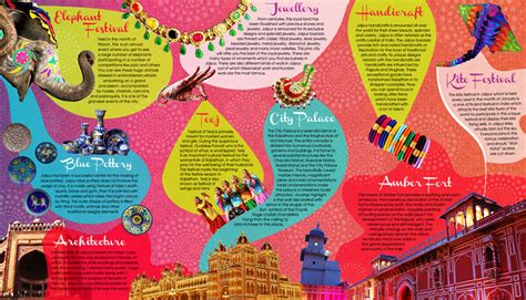 poster design in jaipur jaipur where colours come alive yvonne tan
