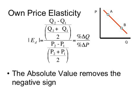 econ 150 microeconomics elasticity of demand formula driverlayer search engine