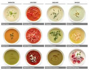 12 easy chilled summer soups healthy recipes pinterest