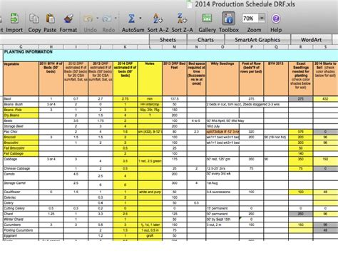 farm spreadsheet templates planning spreadsheets roots farm