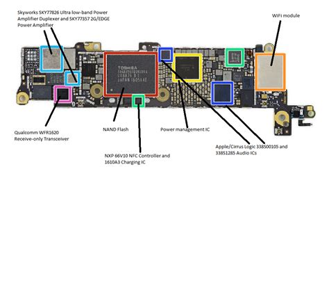 iphone 5s parts diagram all about ios jailbreak iphone diagrams